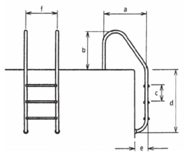 dimensioni scala piscina acciaio aisi 316