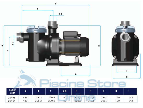 pompa piscina astral sena hp 3/4 13,5 m/h