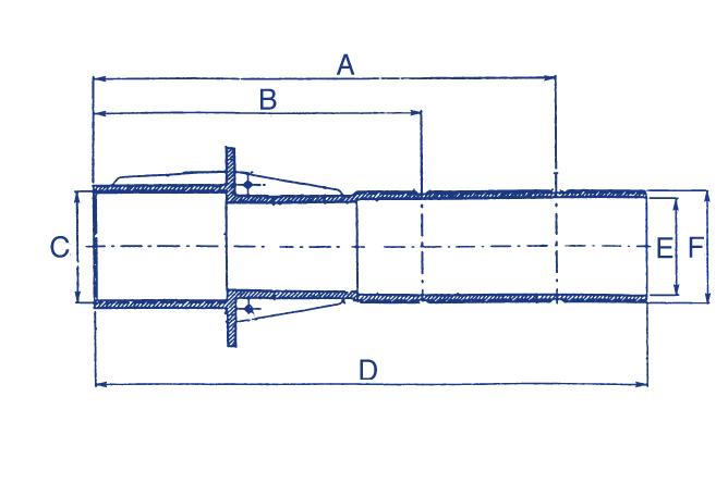 dettaglio dimensioni passante a muro astral bianco