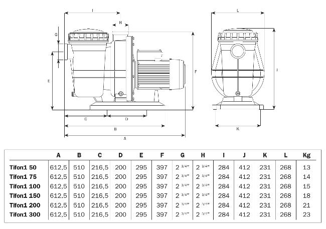 scheda tecnica pompa espa tifon vendita online