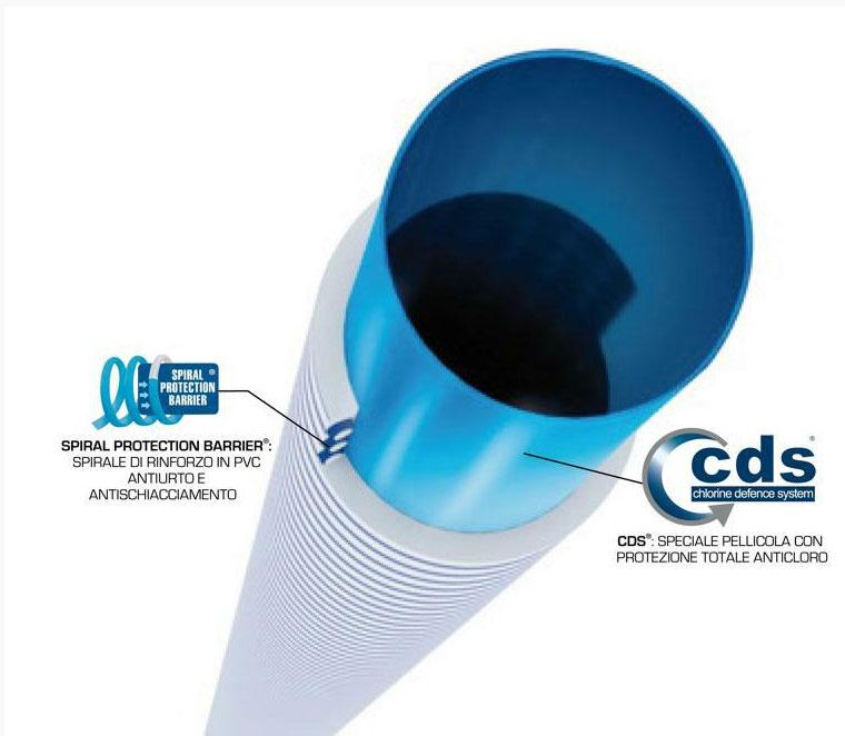 tubo semi-rigido barrierflex cds per filtrazione piscina
