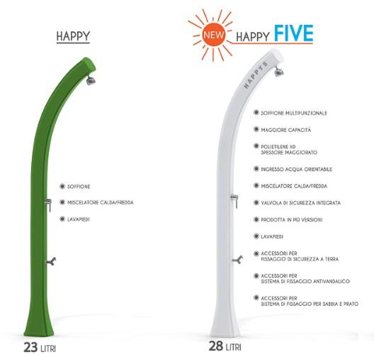 COMPARAZIONE VECCHIA DOCCIA HAPPY E HAPPY FIVE